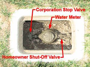 water leak testing